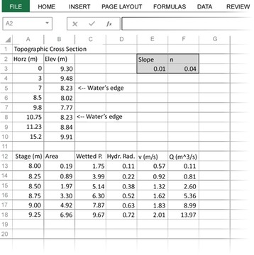 Developing a Rating Curve | DimensionEngine